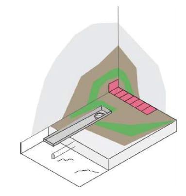 Esquema de instalacion EVOLAM