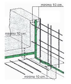 perfil-hidroexpansivo-goma-aplicacion