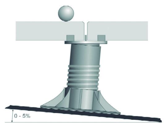 Regulador de altura de tres columnas ajustable para azulejos de cer/ámica Selotrot